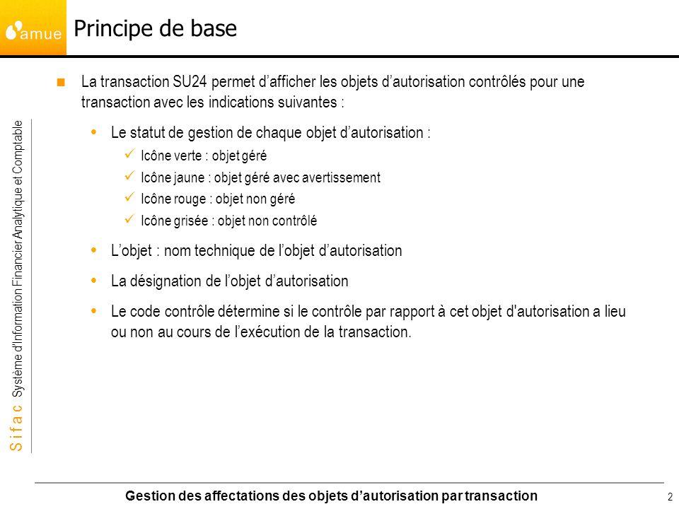 Principe de base La transaction SU24 permet d'afficher les objets d'autorisation contrôlés pour une transaction avec les indications suivantes :