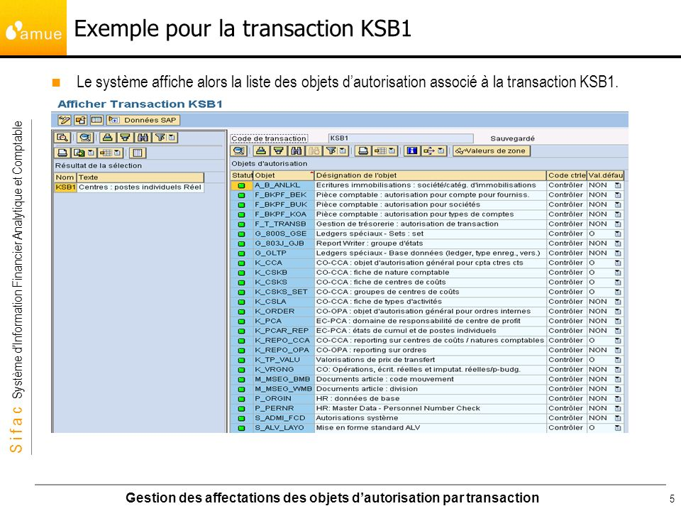 Exemple pour la transaction KSB1