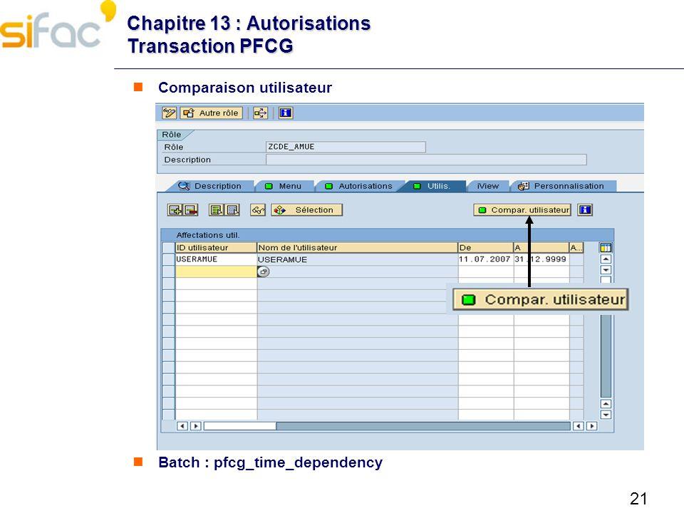 Chapitre 13 : Autorisations Transaction PFCG