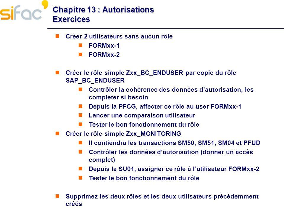 Chapitre 13 : Autorisations Exercices