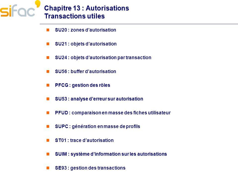 Chapitre 13 : Autorisations Transactions utiles