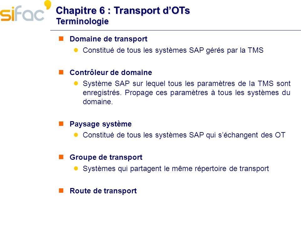 Chapitre 6 : Transport d'OTs Terminologie