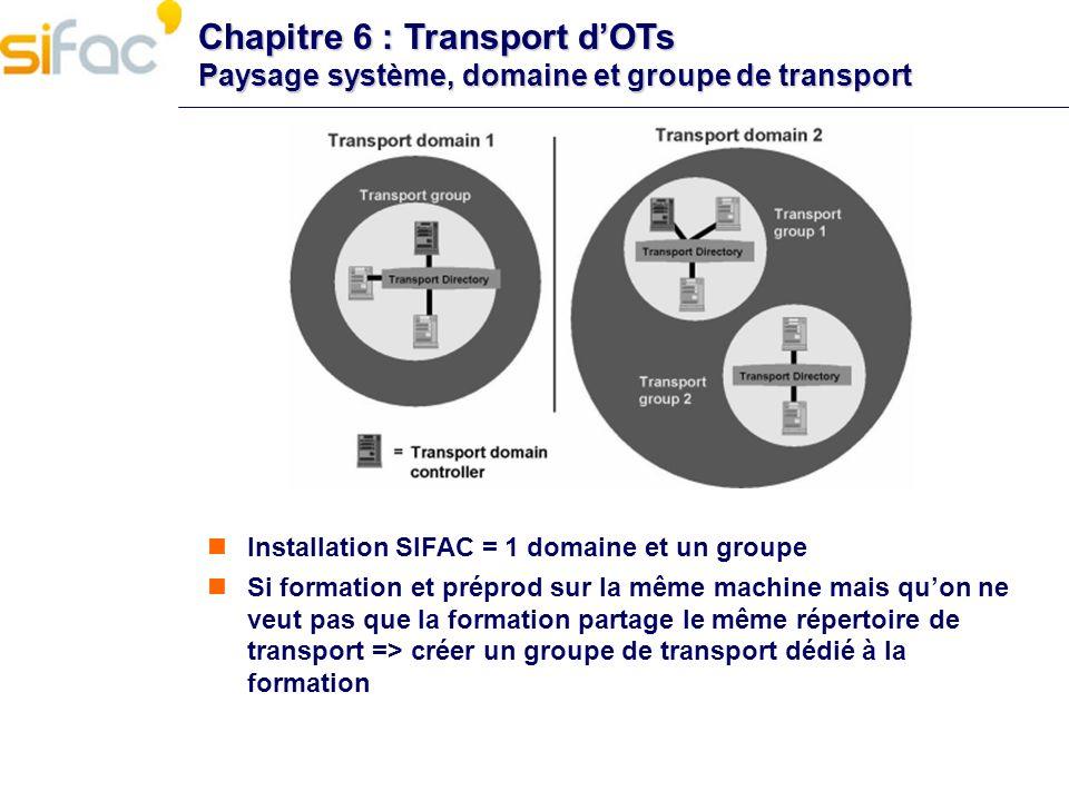 Chapitre 6 : Transport d'OTs Paysage système, domaine et groupe de transport