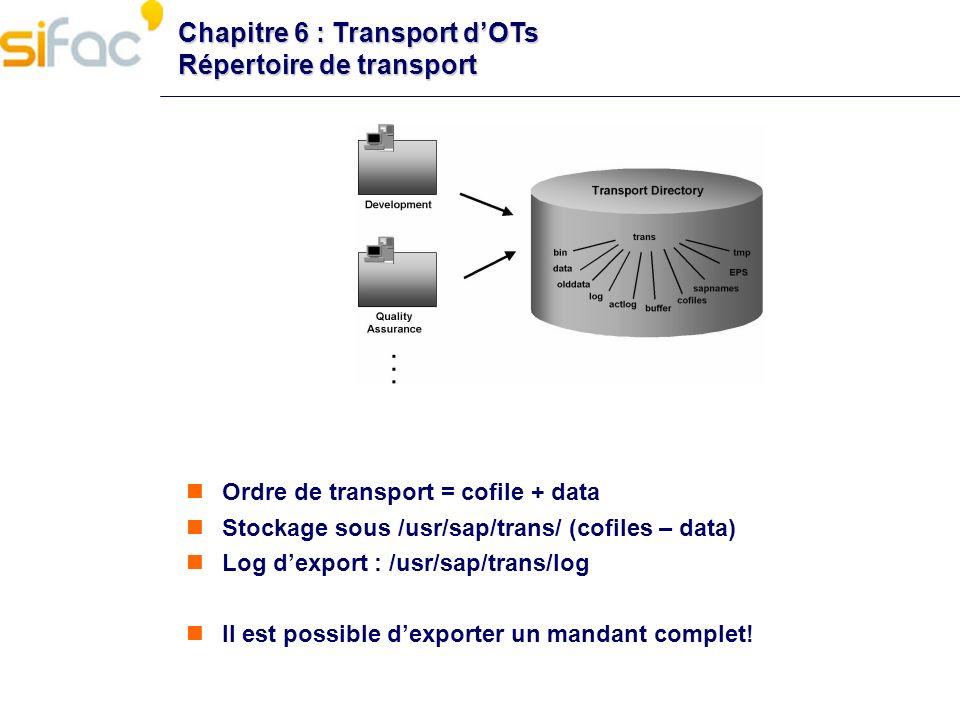 Chapitre 6 : Transport d'OTs Répertoire de transport