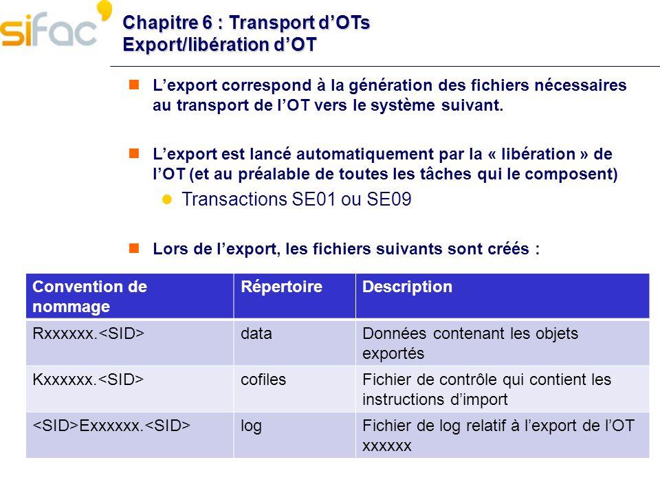 Chapitre 6 : Transport d'OTs Export/libération d'OT