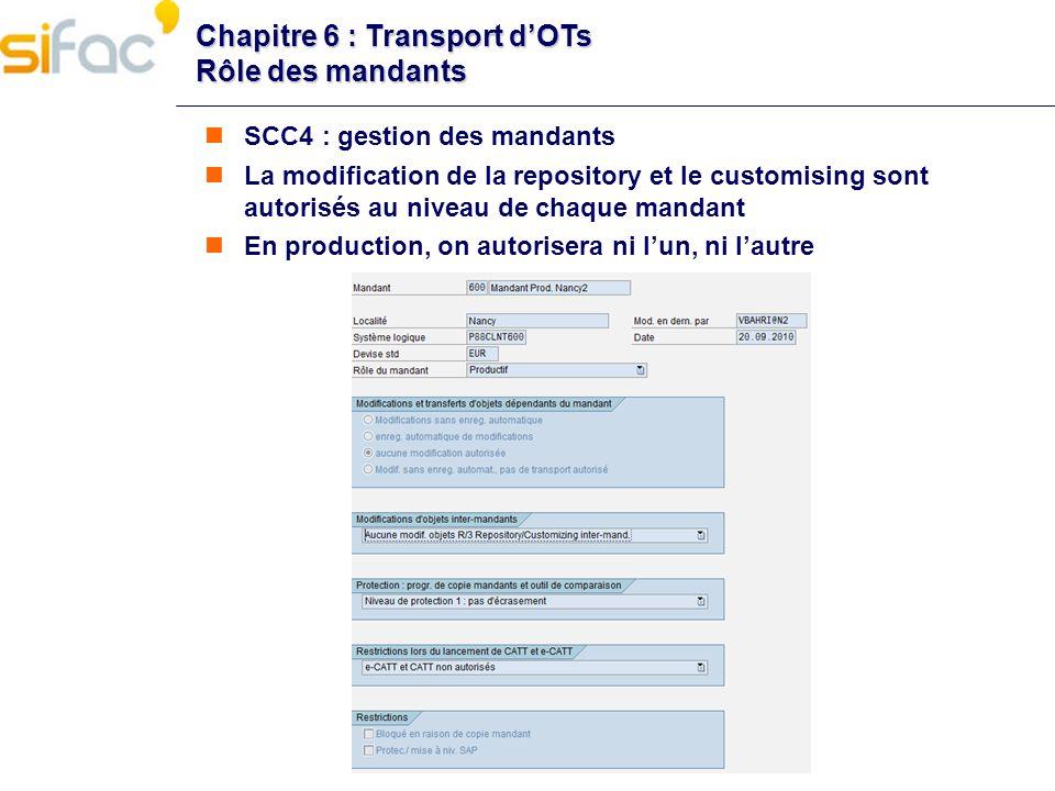 Chapitre 6 : Transport d'OTs Rôle des mandants