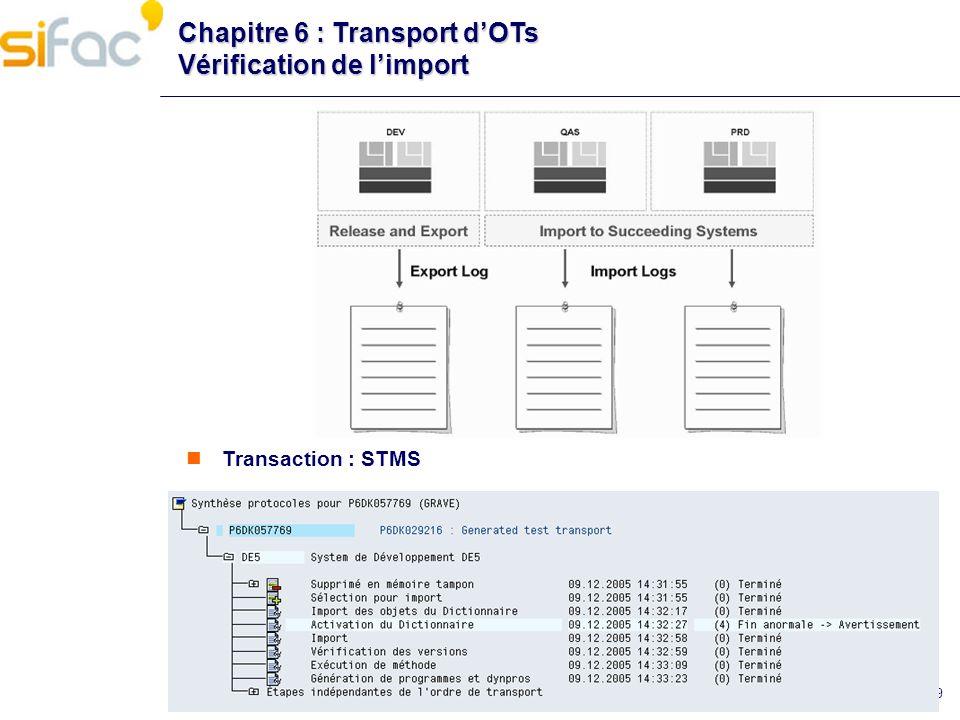 Chapitre 6 : Transport d'OTs Vérification de l'import