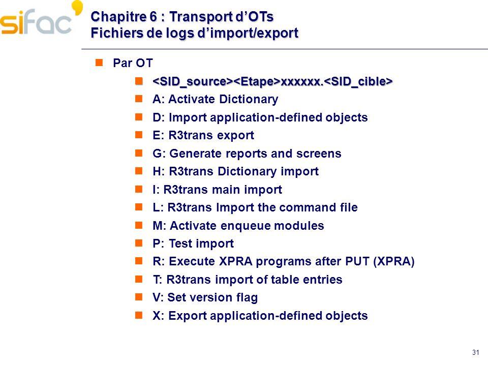Chapitre 6 : Transport d'OTs Fichiers de logs d'import/export