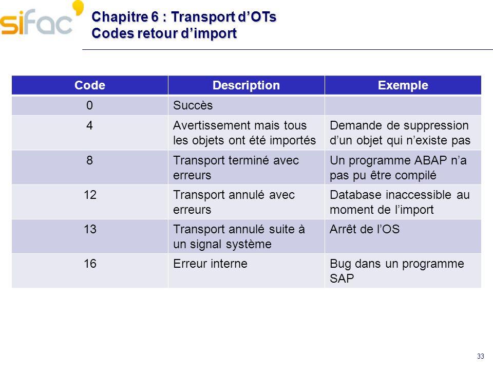 Chapitre 6 : Transport d'OTs Codes retour d'import
