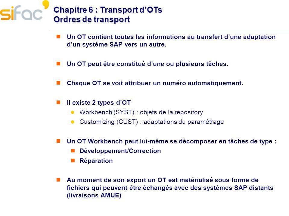 Chapitre 6 : Transport d'OTs Ordres de transport
