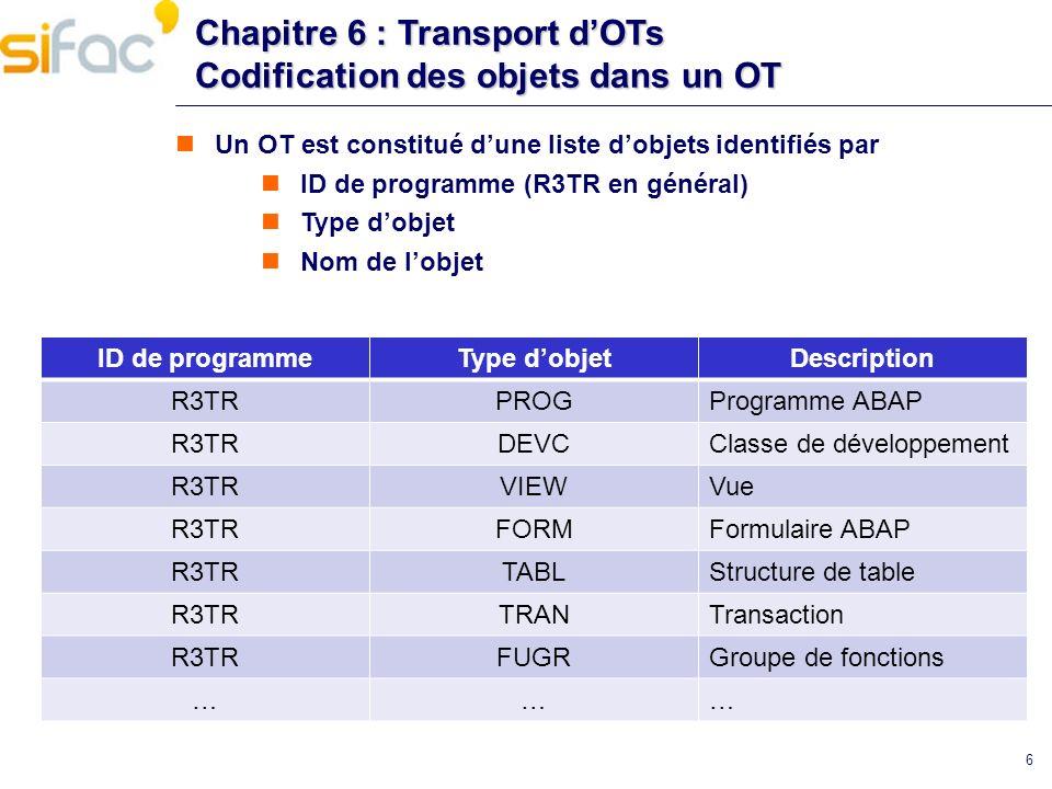 Chapitre 6 : Transport d'OTs Codification des objets dans un OT