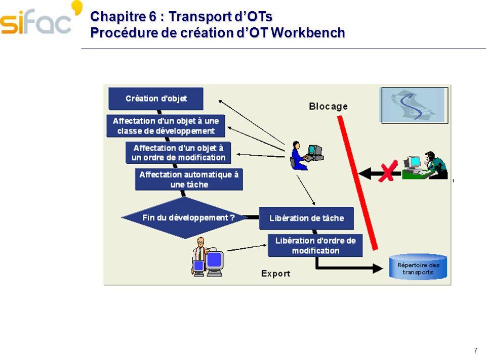 Chapitre 6 : Transport d'OTs Procédure de création d'OT Workbench