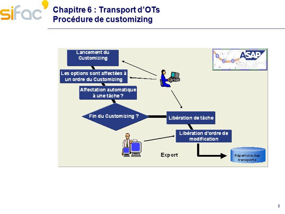Chapitre 6 : Transport d'OTs Procédure de customizing