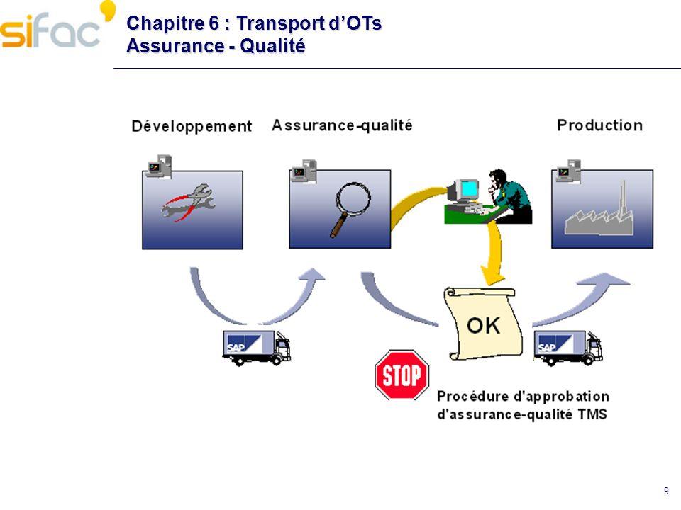 Chapitre 6 : Transport d'OTs Assurance - Qualité