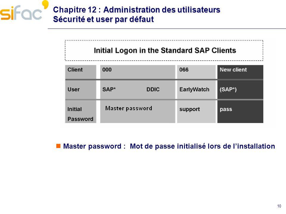 Chapitre 12 : Administration des utilisateurs Sécurité et user par défaut