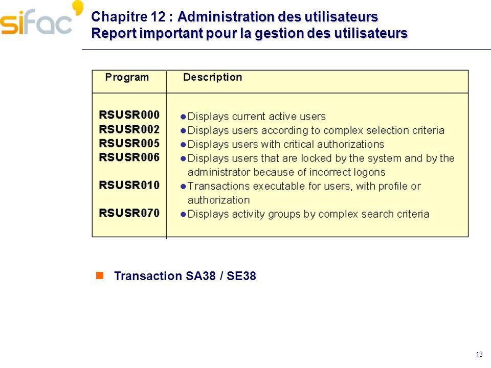 Chapitre 12 : Administration des utilisateurs Report important pour la gestion des utilisateurs