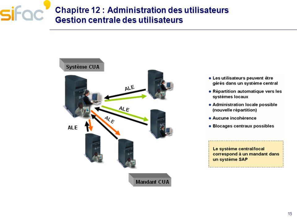 Chapitre 12 : Administration des utilisateurs Gestion centrale des utilisateurs