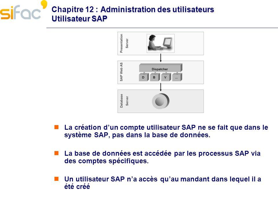 Chapitre 12 : Administration des utilisateurs Utilisateur SAP