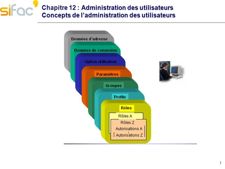 Chapitre 12 : Administration des utilisateurs Concepts de l'administration des utilisateurs