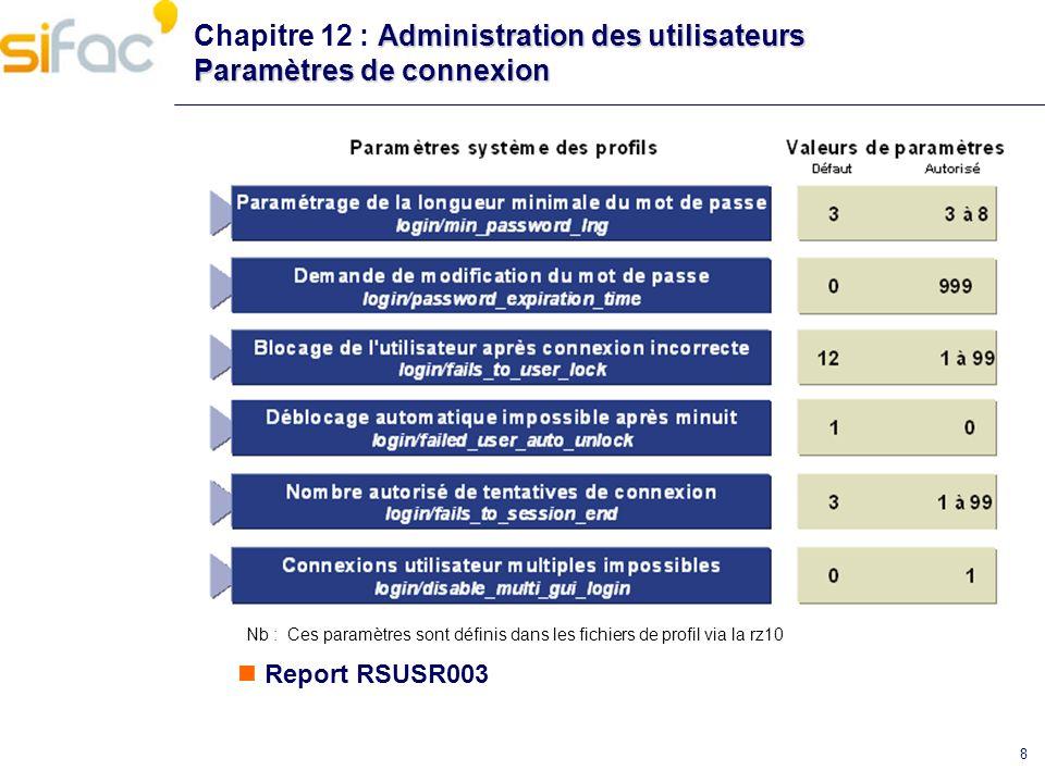 Chapitre 12 : Administration des utilisateurs Paramètres de connexion