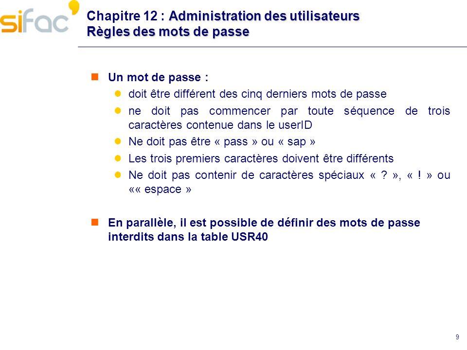Chapitre 12 : Administration des utilisateurs Règles des mots de passe