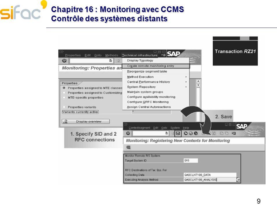 Chapitre 16 : Monitoring avec CCMS Contrôle des systèmes distants