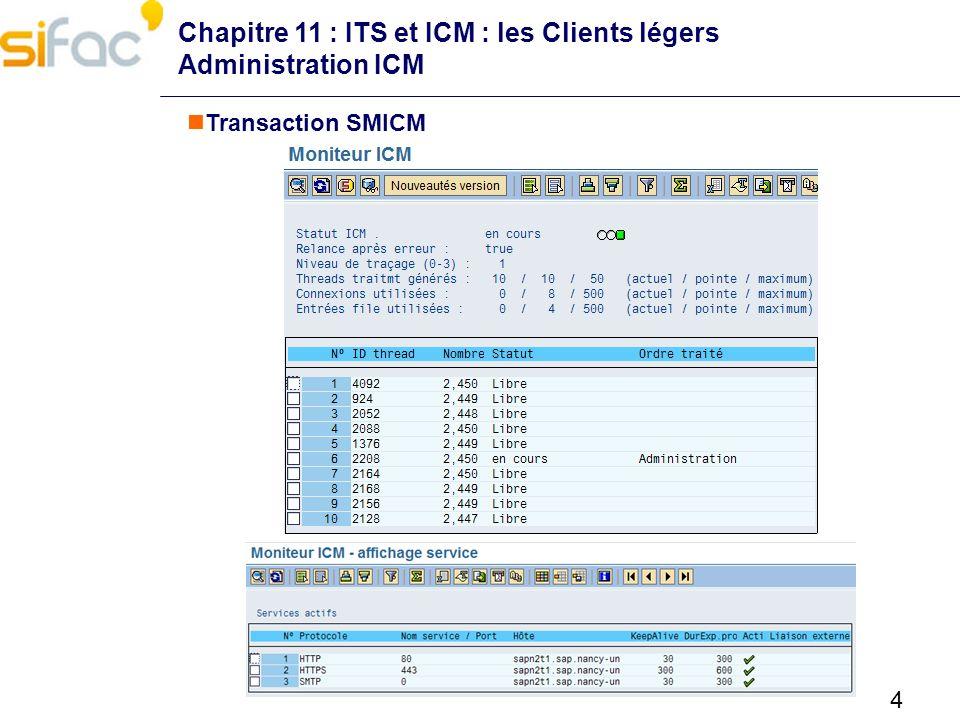 Chapitre 11 : ITS et ICM : les Clients légers Administration ICM