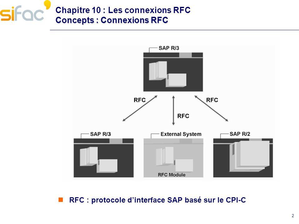 Chapitre 10 : Les connexions RFC Concepts : Connexions RFC
