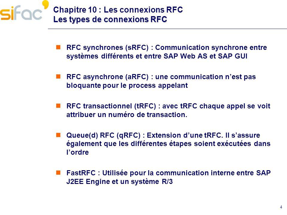 Chapitre 10 : Les connexions RFC Les types de connexions RFC
