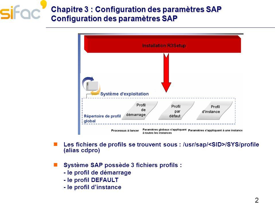 Chapitre 3 : Configuration des paramètres SAP Configuration des paramètres SAP