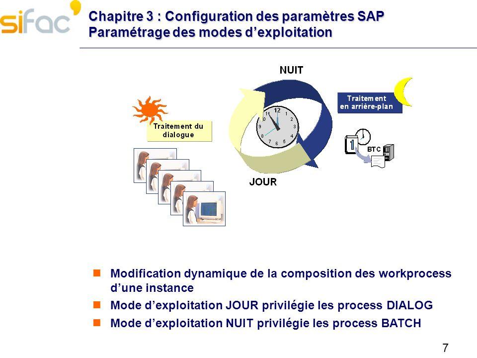 Chapitre 3 : Configuration des paramètres SAP Paramétrage des modes d'exploitation