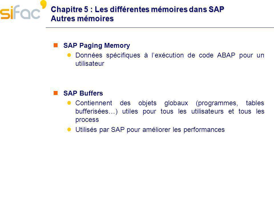 Chapitre 5 : Les différentes mémoires dans SAP Autres mémoires
