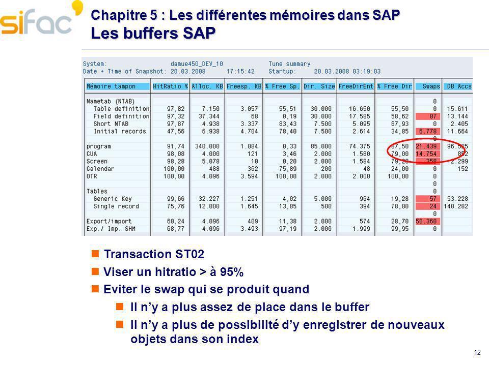 Factory Calendar Sales Organization Sap : Plan de formation chapitre présentation sap ppt