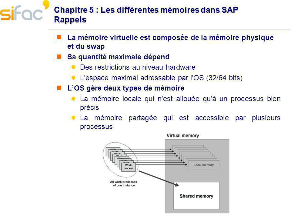 Chapitre 5 : Les différentes mémoires dans SAP Rappels