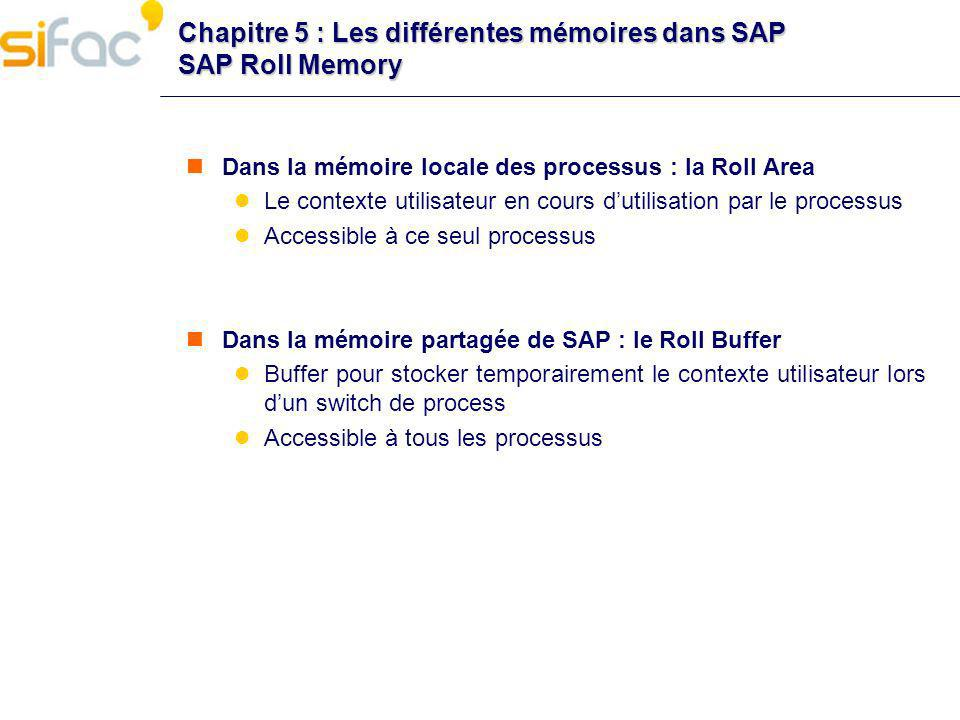 Chapitre 5 : Les différentes mémoires dans SAP SAP Roll Memory
