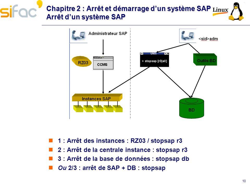 Chapitre 2 : Arrêt et démarrage d'un système SAP Arrêt d'un système SAP