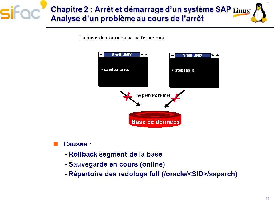 Chapitre 2 : Arrêt et démarrage d'un système SAP Analyse d'un problème au cours de l'arrêt