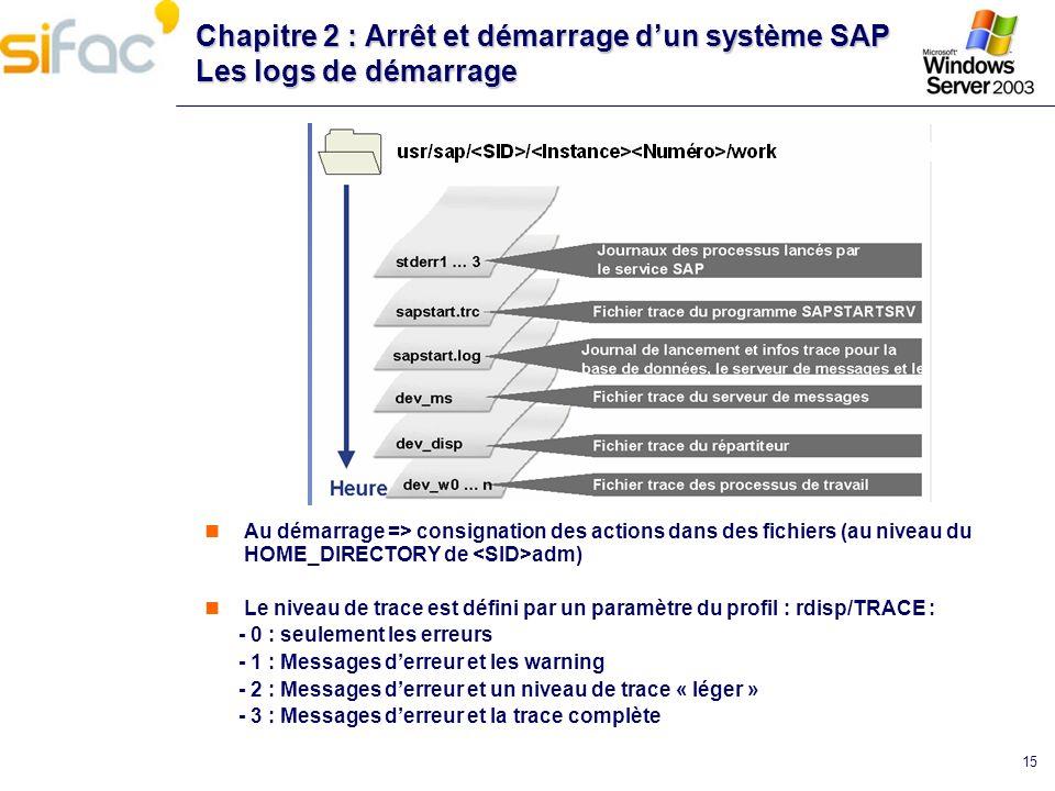 Chapitre 2 : Arrêt et démarrage d'un système SAP Les logs de démarrage