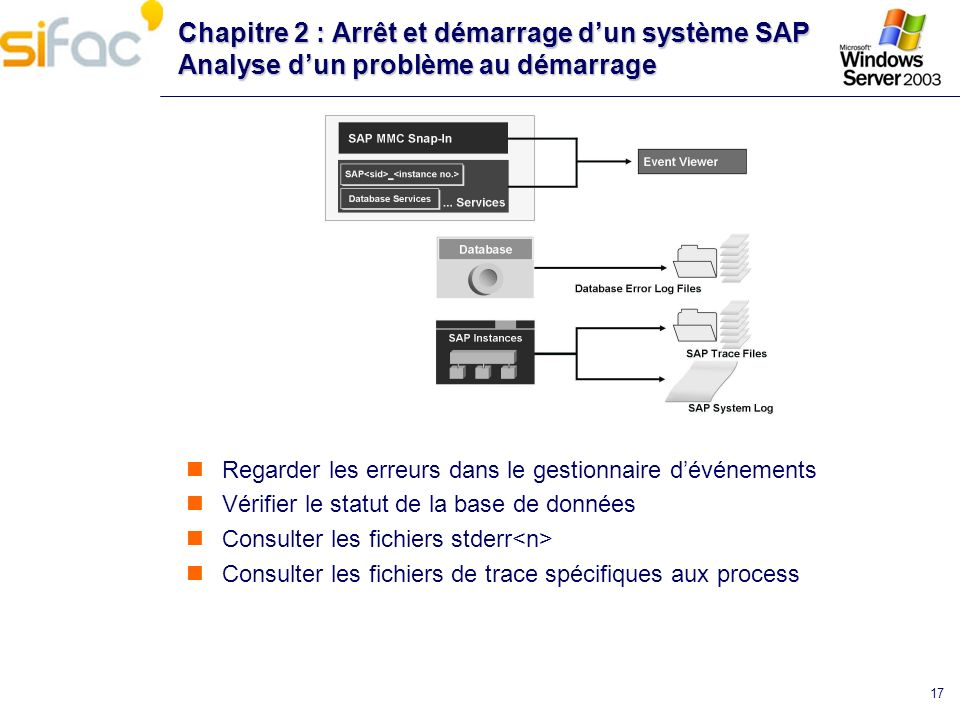Chapitre 2 : Arrêt et démarrage d'un système SAP Analyse d'un problème au démarrage