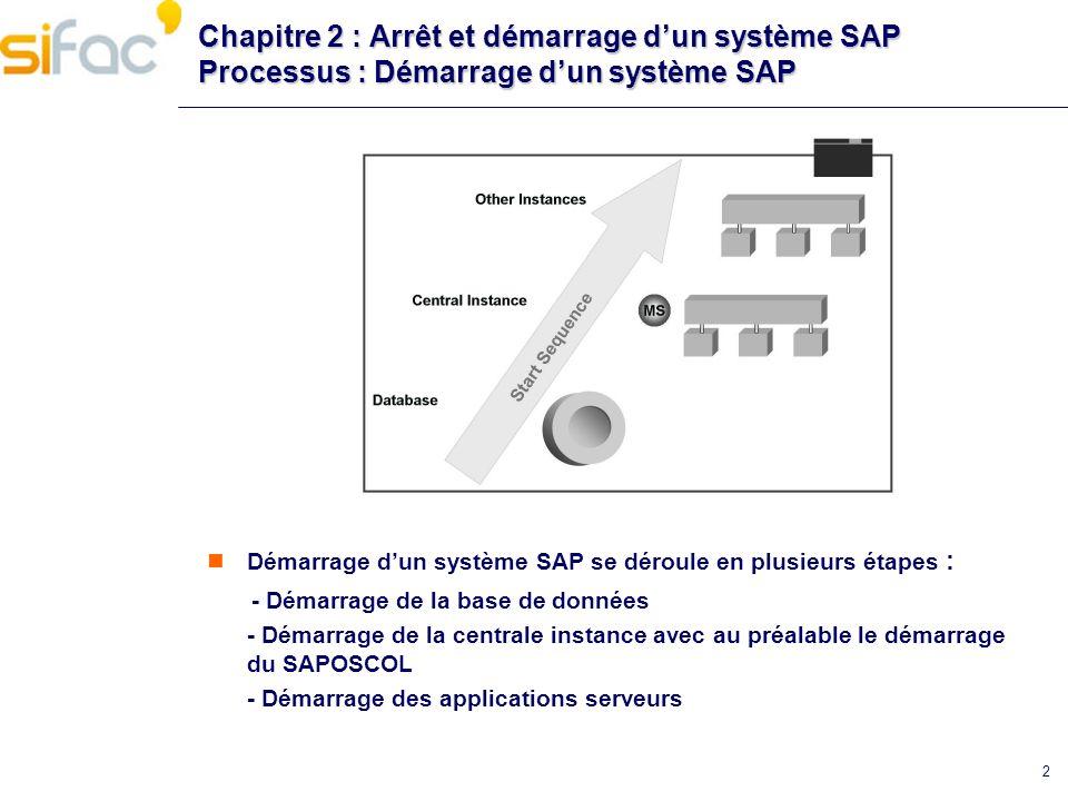 Chapitre 2 : Arrêt et démarrage d'un système SAP Processus : Démarrage d'un système SAP
