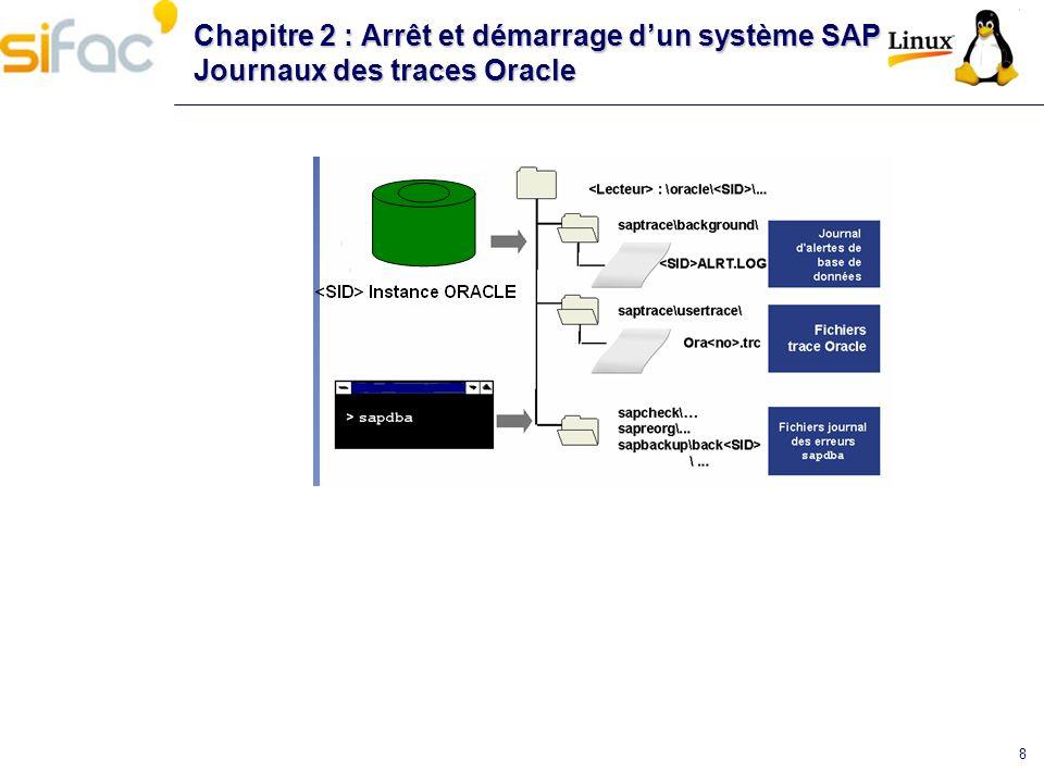 Chapitre 2 : Arrêt et démarrage d'un système SAP Journaux des traces Oracle