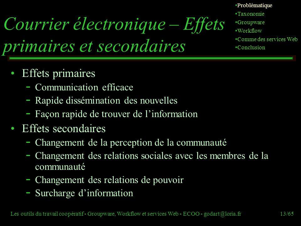 Courrier électronique – Effets primaires et secondaires