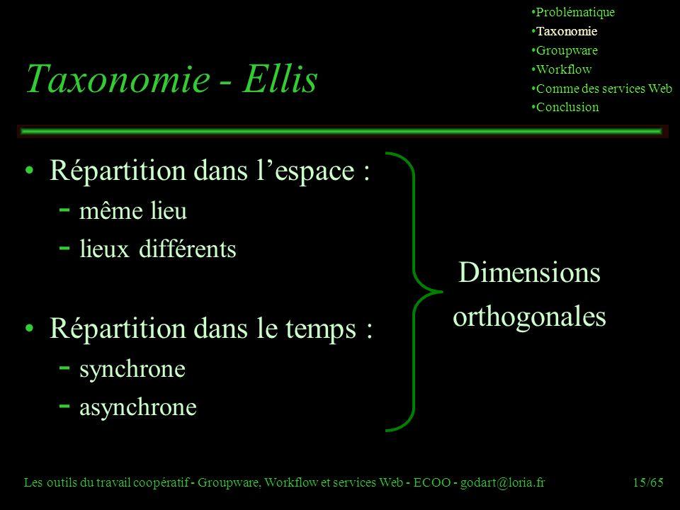 Taxonomie - Ellis Répartition dans l'espace :