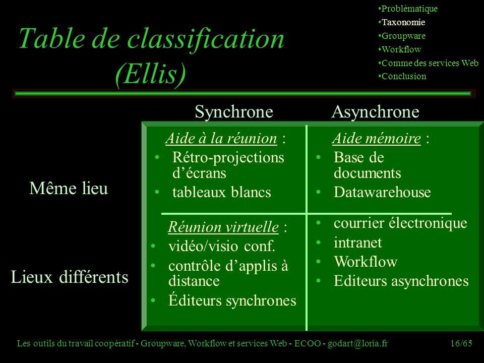Table de classification (Ellis)
