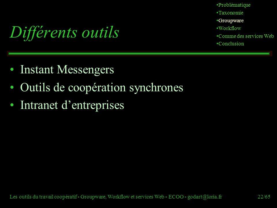 Différents outils Instant Messengers Outils de coopération synchrones