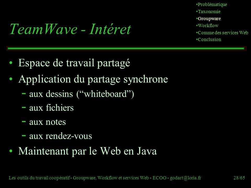 TeamWave - Intéret Espace de travail partagé