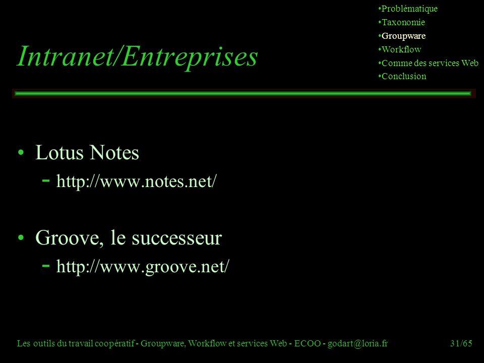 Intranet/Entreprises