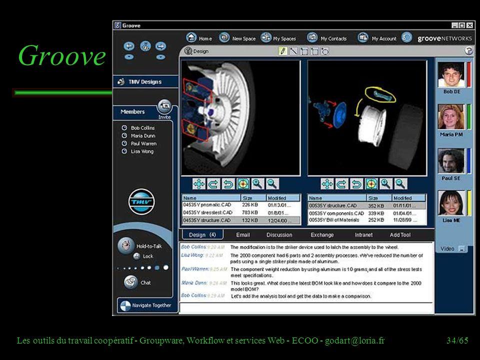Groove Les outils du travail coopératif - Groupware, Workflow et services Web - ECOO - godart@loria.fr.