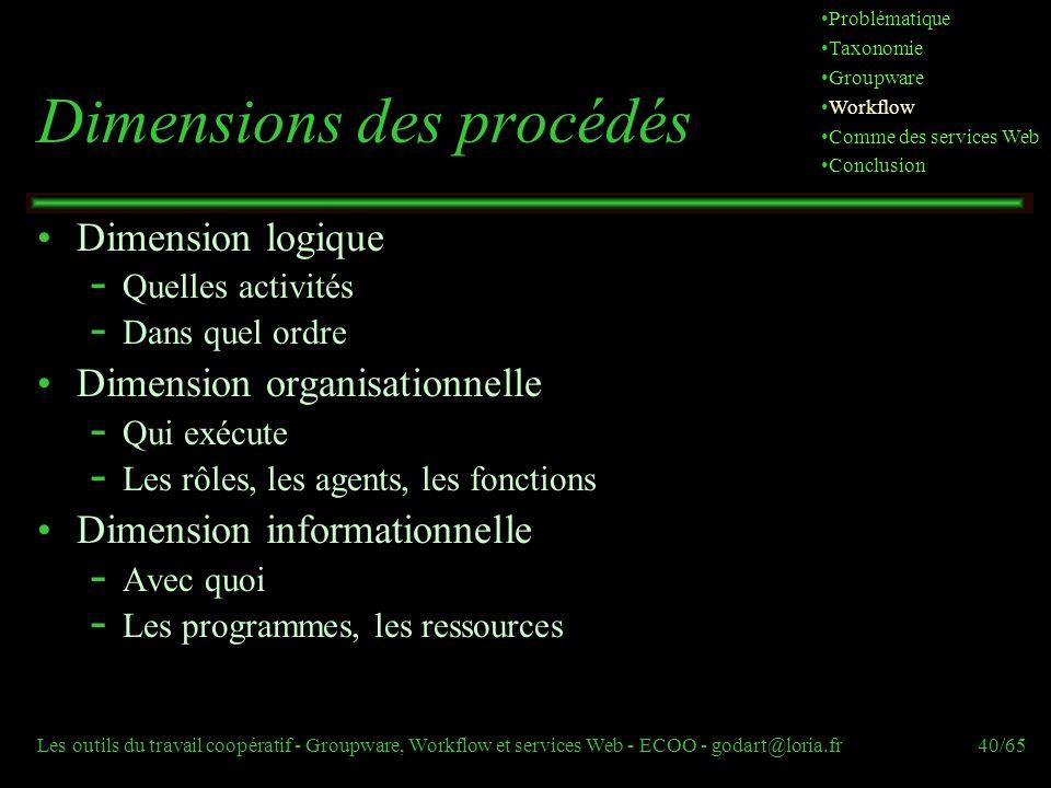 Dimensions des procédés