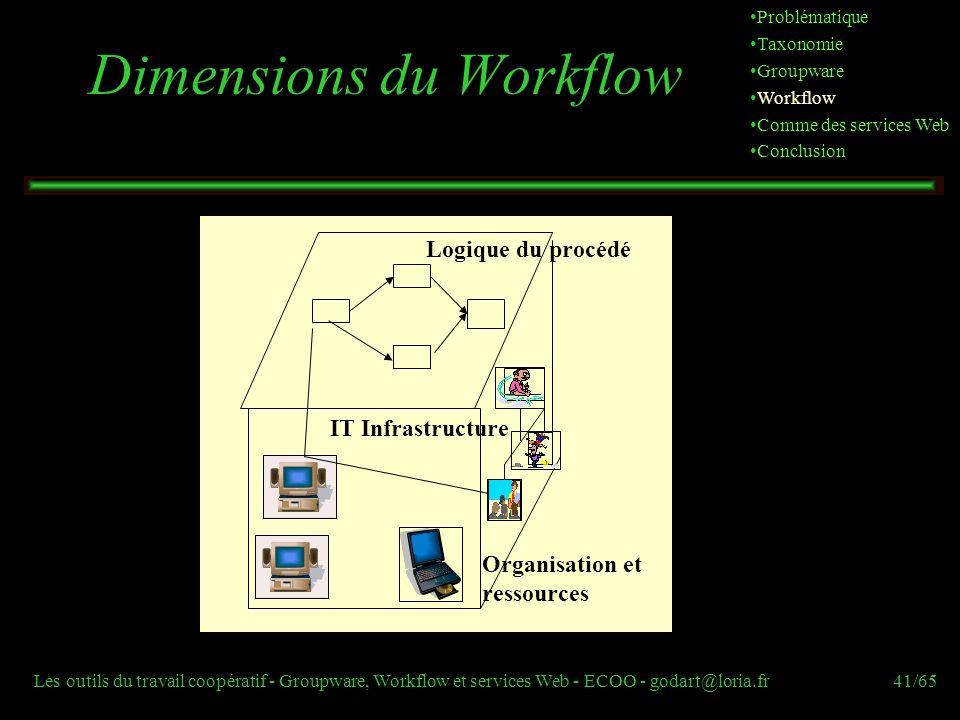 Dimensions du Workflow